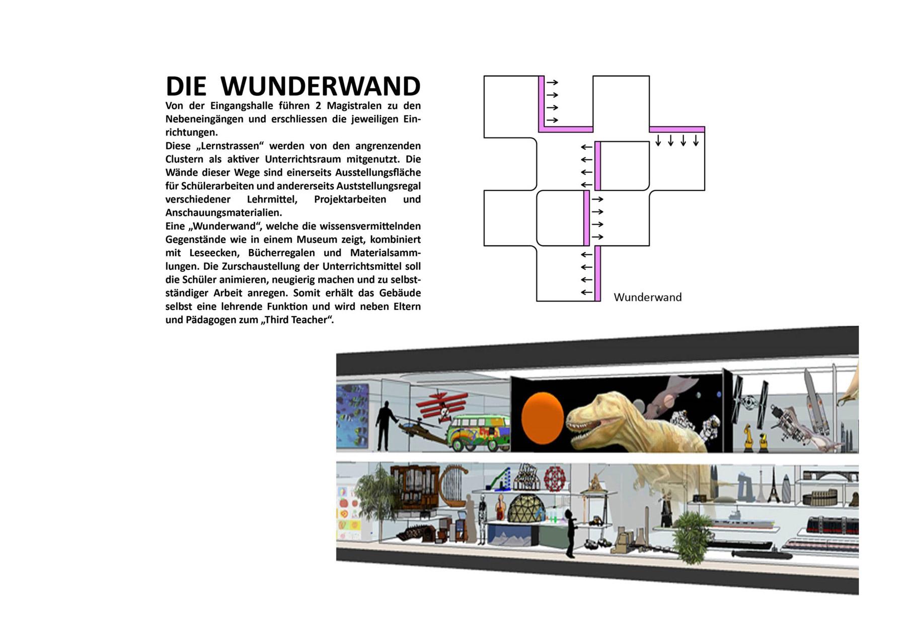 093_wb_wien_BILDUNGSKAMPUS_Slide_10